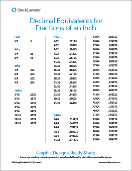 Measurement Conversion Chart for Fractions to Decimals